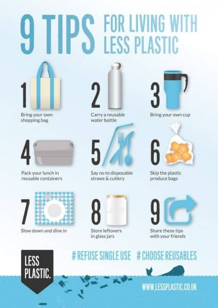 tip to use less plastic